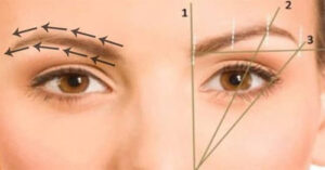 Read more about the article How To Identify And Prevent Eyebrow Hair Loss?